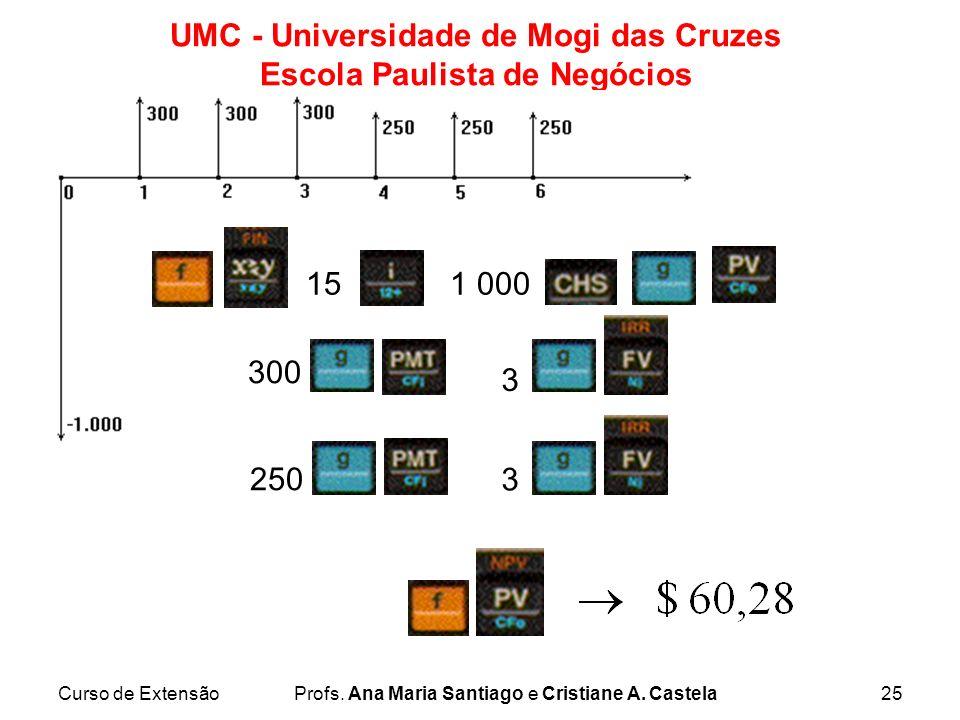 Curso de ExtensãoProfs. Ana Maria Santiago e Cristiane A. Castela25 UMC - Universidade de Mogi das Cruzes Escola Paulista de Negócios 151 000 300 250