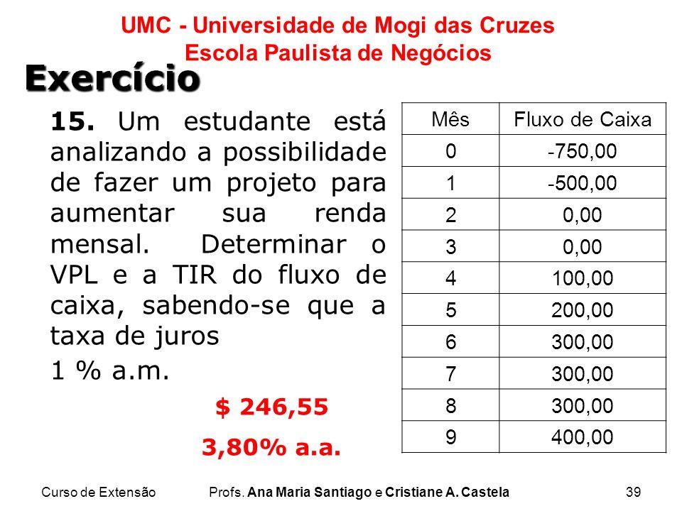 Curso de ExtensãoProfs. Ana Maria Santiago e Cristiane A. Castela39 UMC - Universidade de Mogi das Cruzes Escola Paulista de Negócios 15. Um estudante