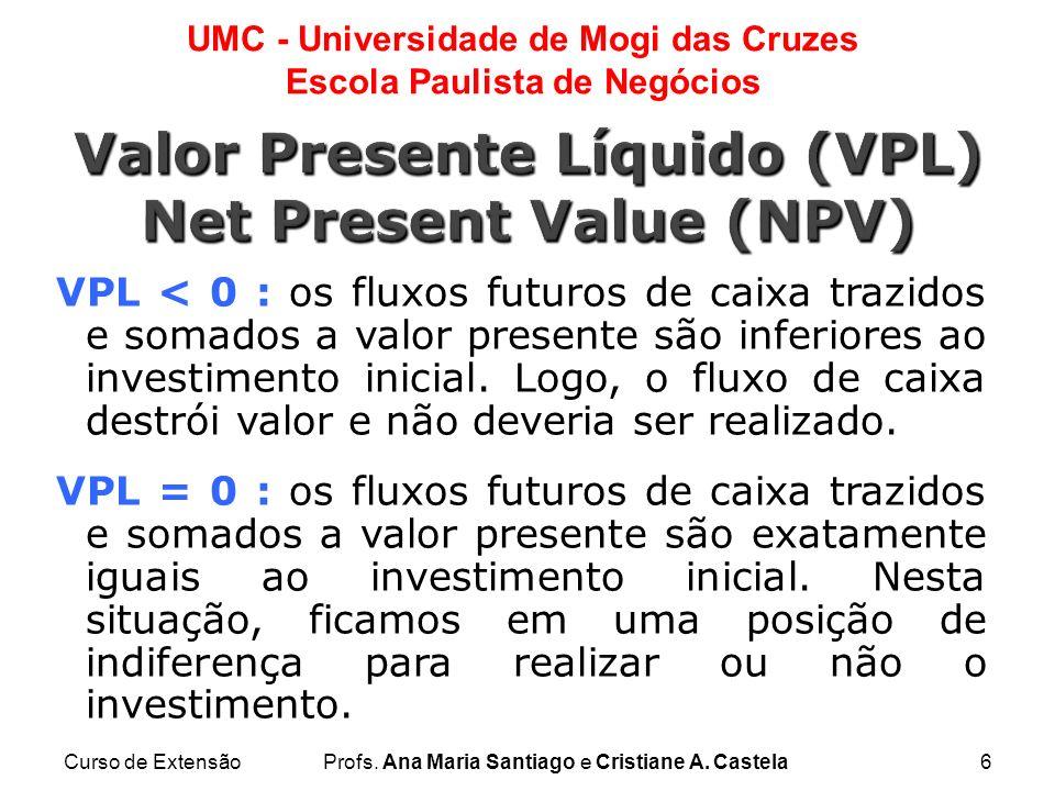 Curso de ExtensãoProfs. Ana Maria Santiago e Cristiane A. Castela6 UMC - Universidade de Mogi das Cruzes Escola Paulista de Negócios VPL < 0 : os flux