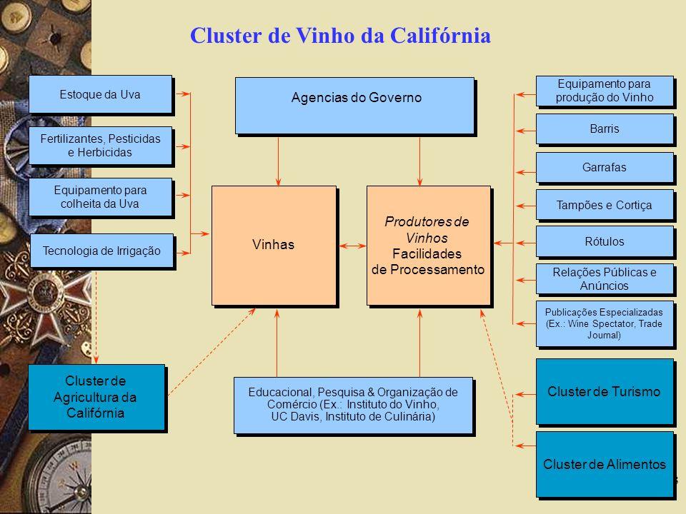 13 Educacional, Pesquisa & Organização de Comércio (Ex.: Instituto do Vinho, UC Davis, Instituto de Culinária) Educacional, Pesquisa & Organização de