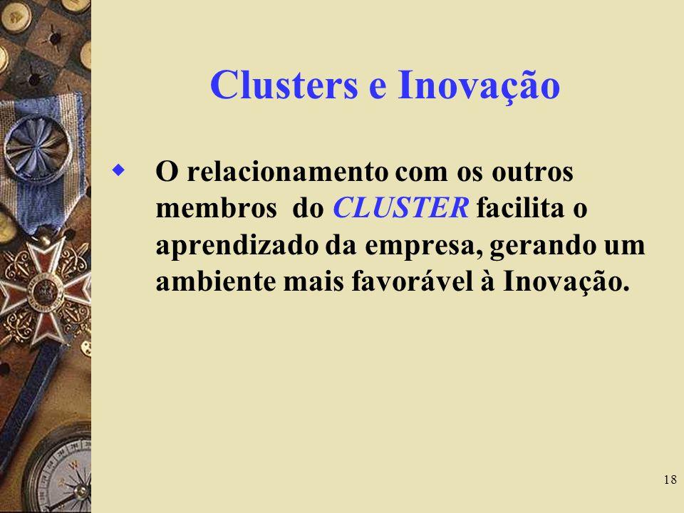 18 Clusters e Inovação O relacionamento com os outros membros do CLUSTER facilita o aprendizado da empresa, gerando um ambiente mais favorável à Inova