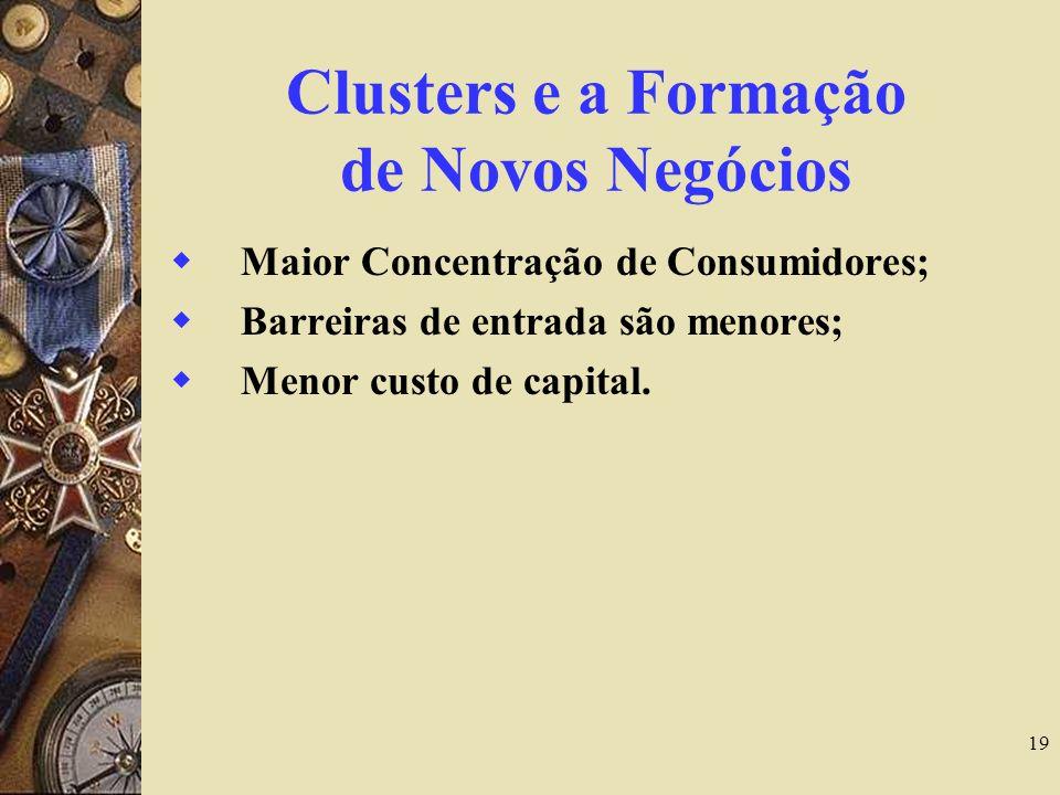 19 Clusters e a Formação de Novos Negócios Maior Concentração de Consumidores; Barreiras de entrada são menores; Menor custo de capital.