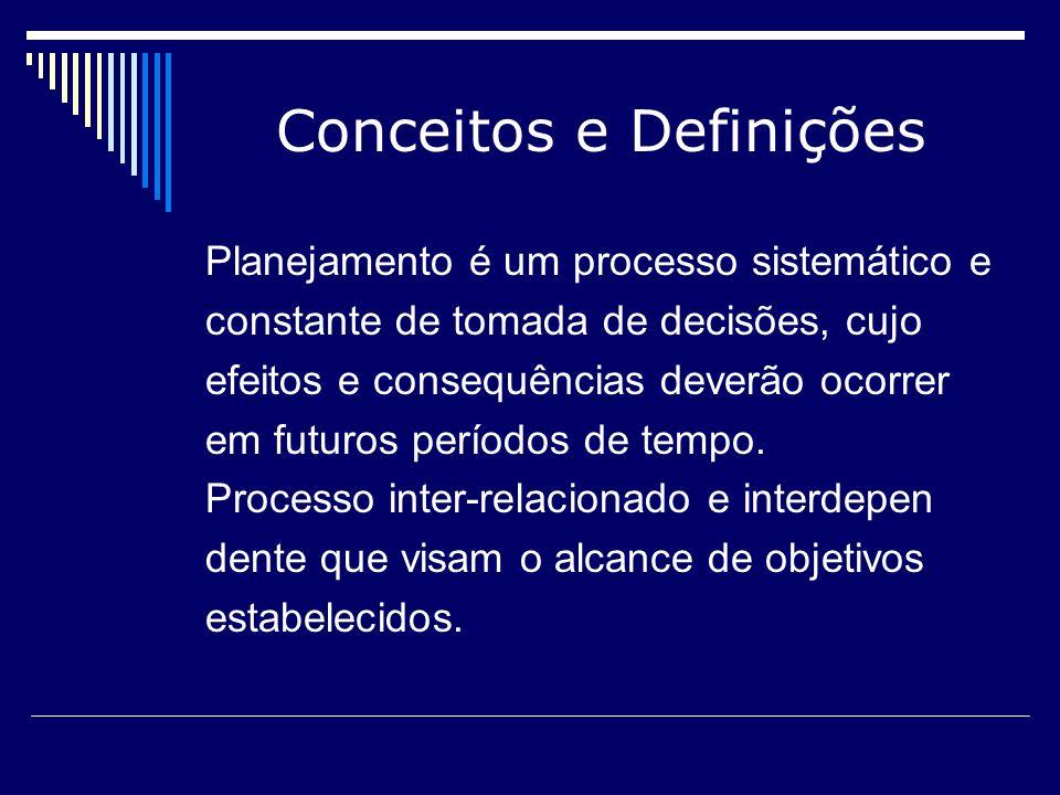 Conceitos e Definições Planejamento é um processo sistemático e constante de tomada de decisões, cujo efeitos e consequências deverão ocorrer em futur