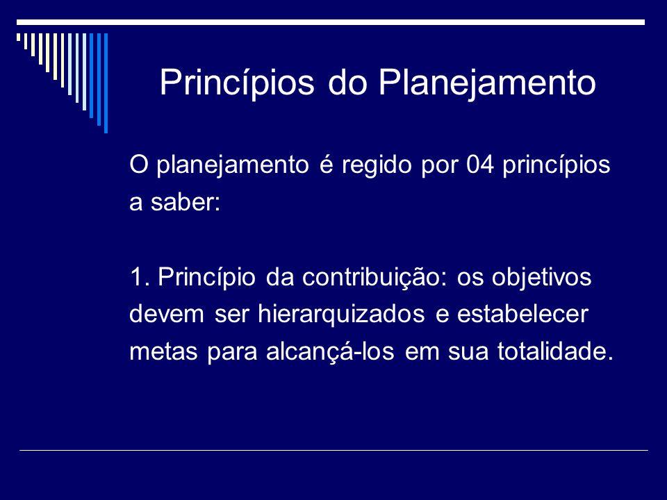Princípios do Planejamento O planejamento é regido por 04 princípios a saber: 1. Princípio da contribuição: os objetivos devem ser hierarquizados e es