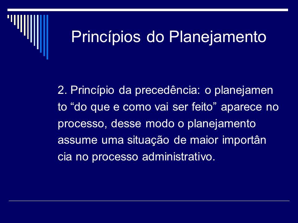 Princípios do Planejamento 2. Princípio da precedência: o planejamen to do que e como vai ser feito aparece no processo, desse modo o planejamento ass