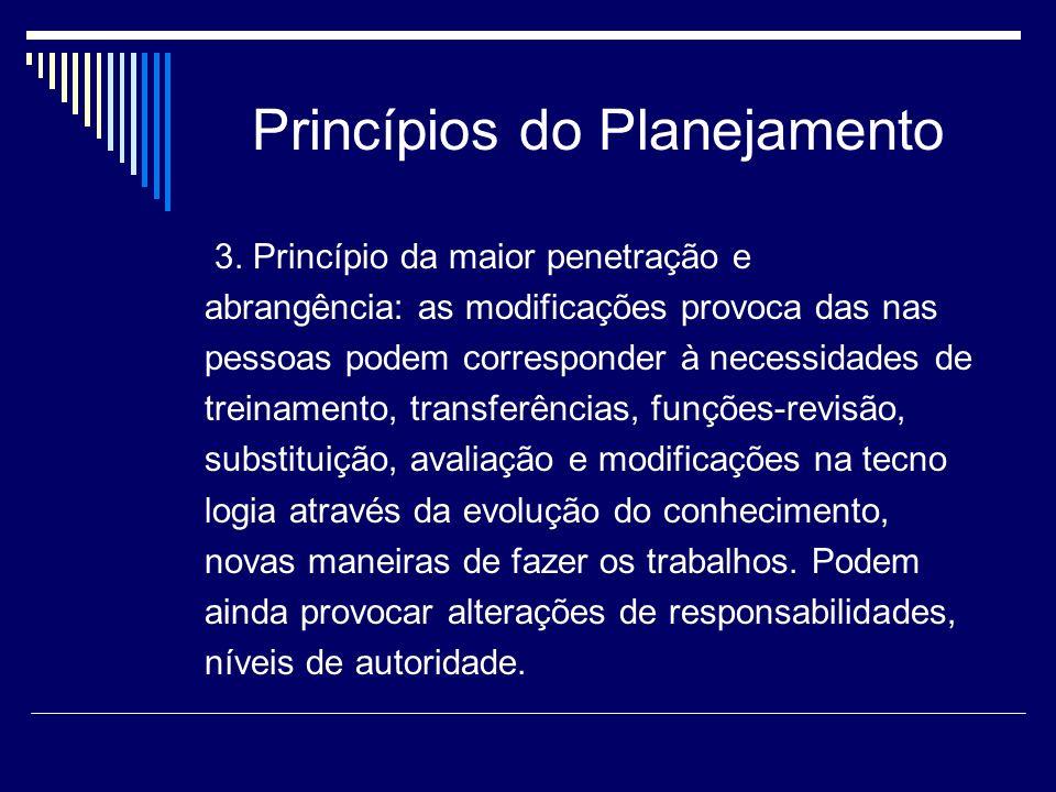 Princípios do Planejamento 3. Princípio da maior penetração e abrangência: as modificações provoca das nas pessoas podem corresponder à necessidades d