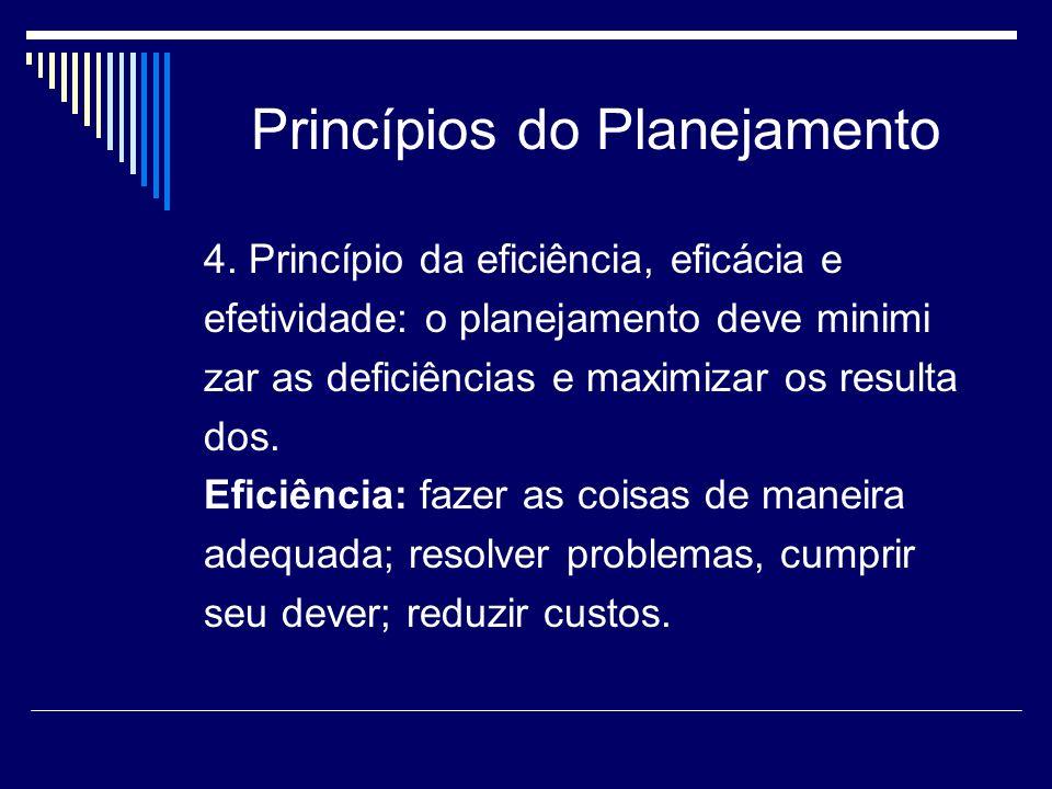 Princípios do Planejamento 4. Princípio da eficiência, eficácia e efetividade: o planejamento deve minimi zar as deficiências e maximizar os resulta d