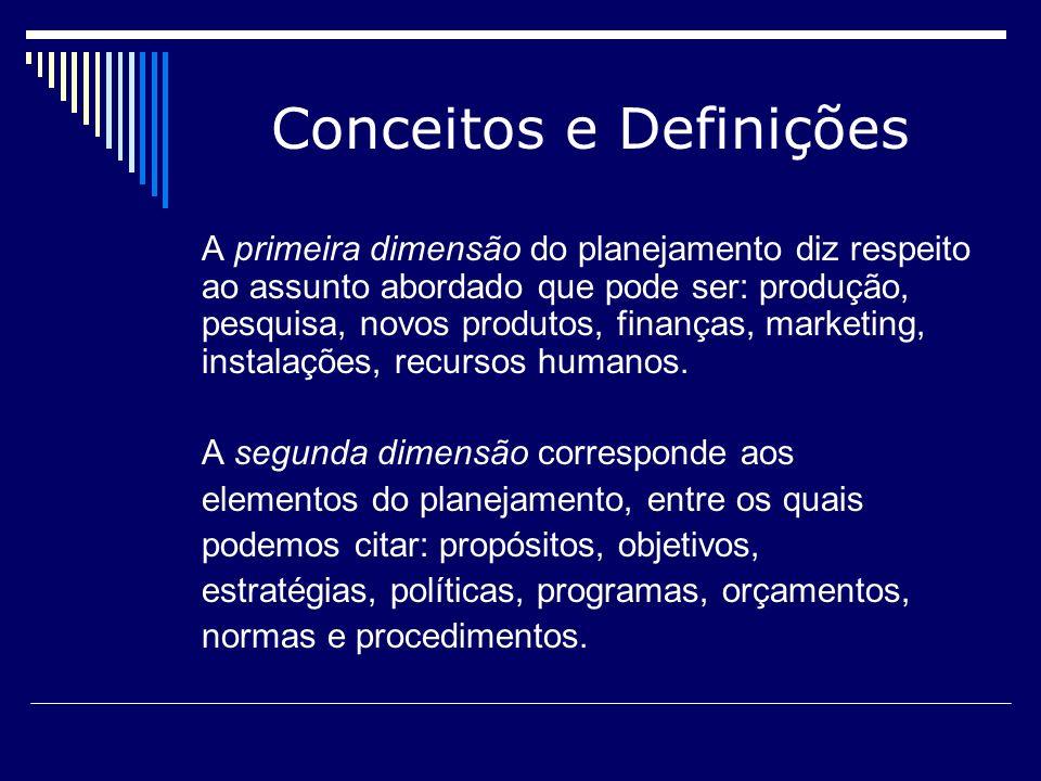 Conceitos e Definições A primeira dimensão do planejamento diz respeito ao assunto abordado que pode ser: produção, pesquisa, novos produtos, finanças