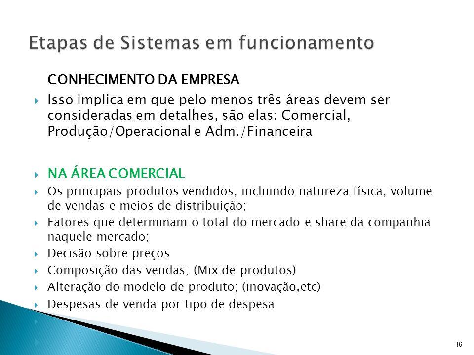 CONHECIMENTO DA EMPRESA Isso implica em que pelo menos três áreas devem ser consideradas em detalhes, são elas: Comercial, Produção/Operacional e Adm.