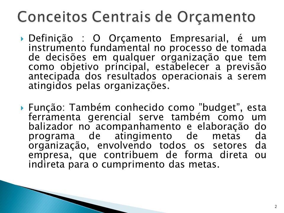 Definição : O Orçamento Empresarial, é um instrumento fundamental no processo de tomada de decisões em qualquer organização que tem como objetivo prin
