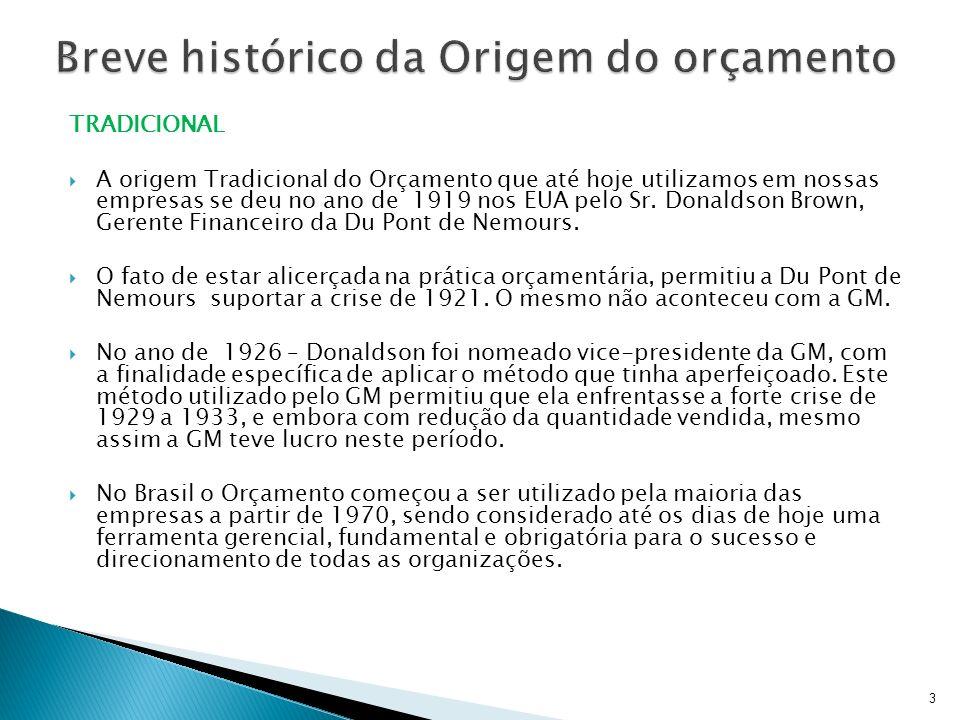TRADICIONAL A origem Tradicional do Orçamento que até hoje utilizamos em nossas empresas se deu no ano de 1919 nos EUA pelo Sr. Donaldson Brown, Geren