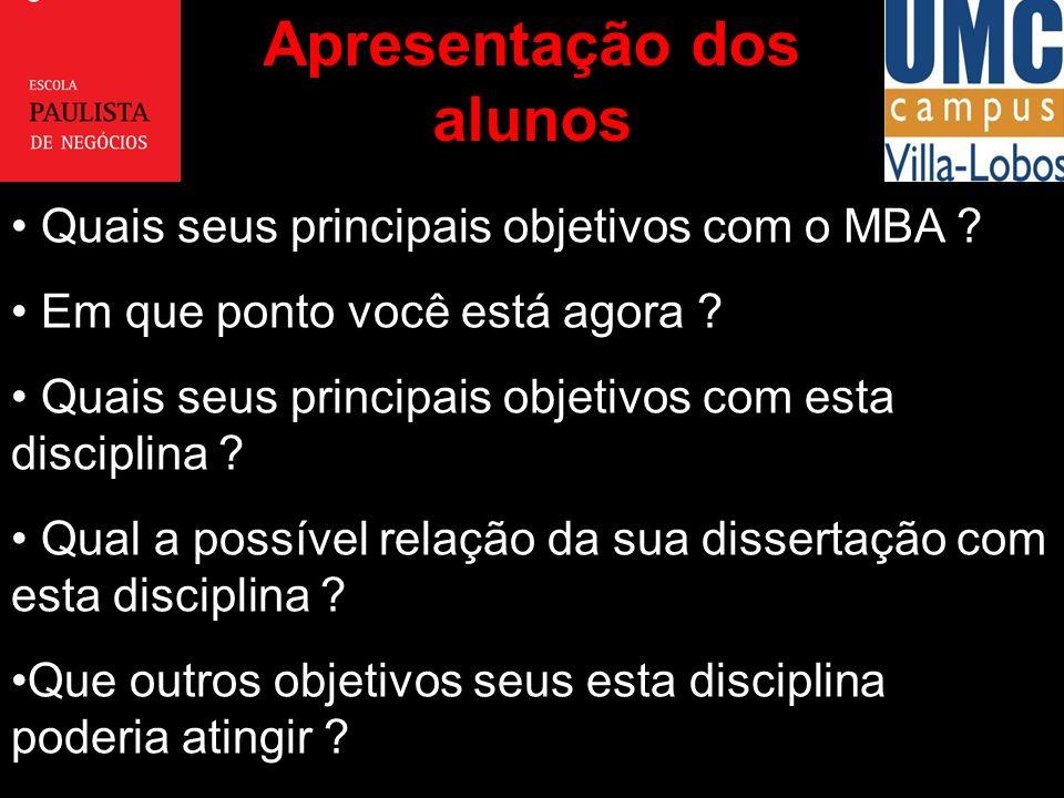 Apresentação dos alunos Quais seus principais objetivos com o MBA ? Em que ponto você está agora ? Quais seus principais objetivos com esta disciplina