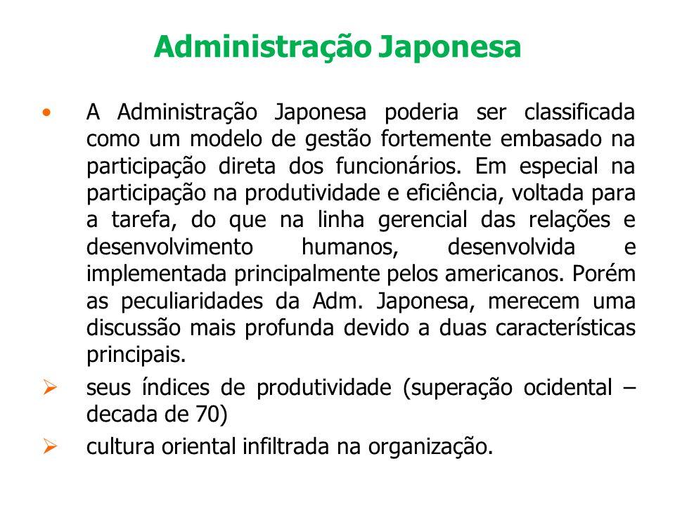 Administração Japonesa A Administração Japonesa poderia ser classificada como um modelo de gestão fortemente embasado na participação direta dos funci