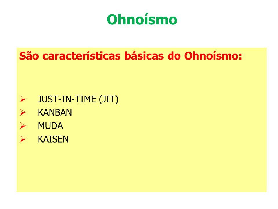 São características básicas do Ohnoísmo: JUST-IN-TIME (JIT) KANBAN MUDA KAISEN Ohnoísmo