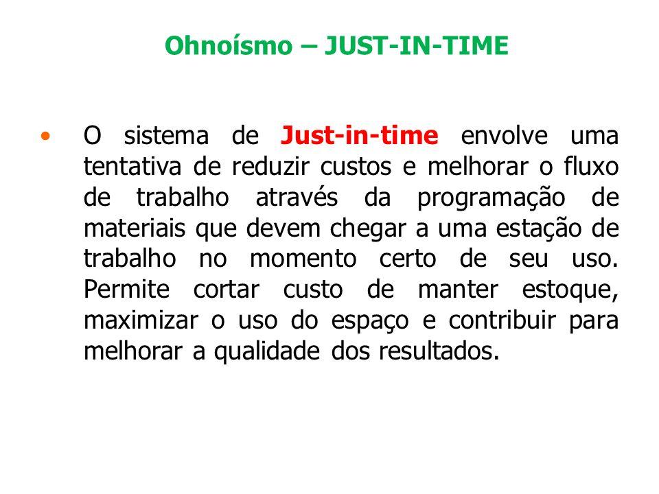 Ohnoísmo – JUST-IN-TIME O sistema de Just-in-time envolve uma tentativa de reduzir custos e melhorar o fluxo de trabalho através da programação de mat