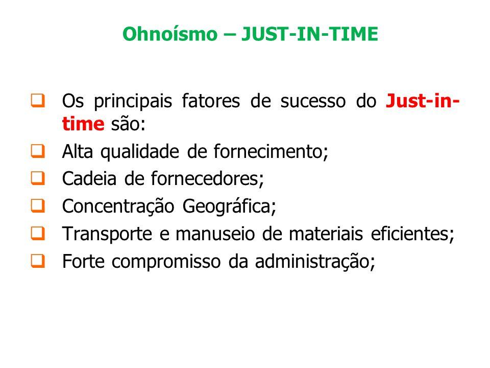 Ohnoísmo – JUST-IN-TIME Os principais fatores de sucesso do Just-in- time são: Alta qualidade de fornecimento; Cadeia de fornecedores; Concentração Ge