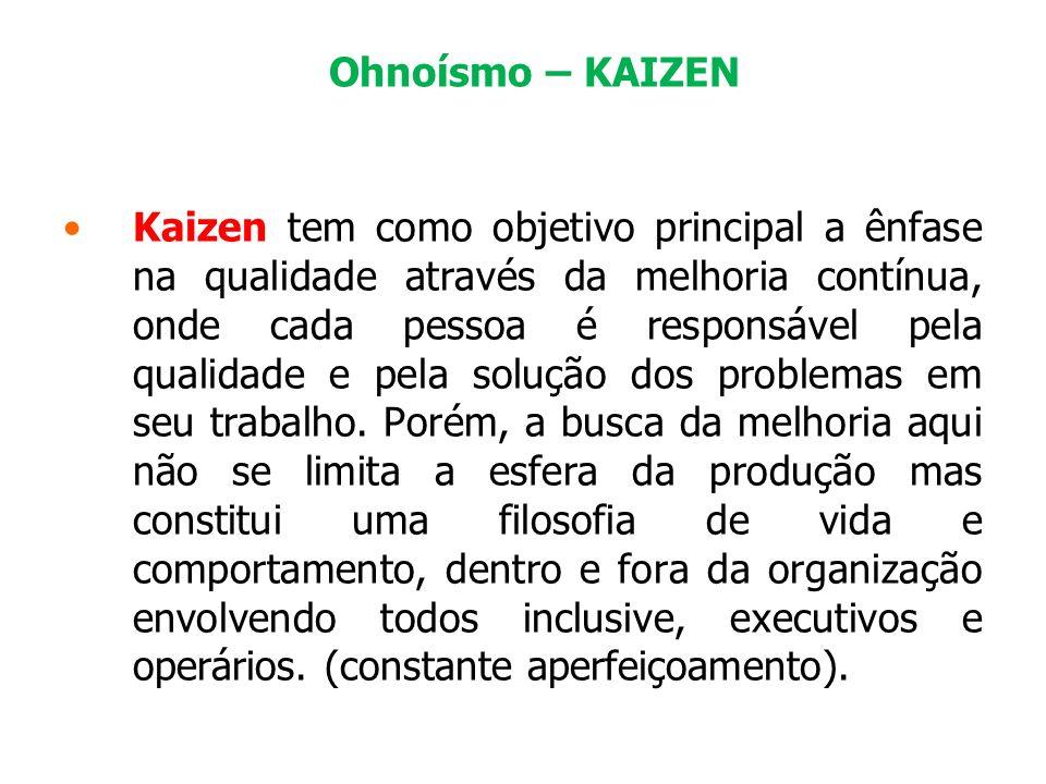 Ohnoísmo – KAIZEN Kaizen tem como objetivo principal a ênfase na qualidade através da melhoria contínua, onde cada pessoa é responsável pela qualidade