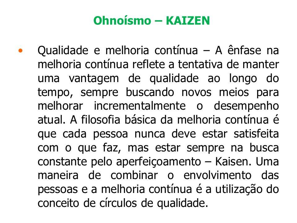 Ohnoísmo – KAIZEN Qualidade e melhoria contínua – A ênfase na melhoria contínua reflete a tentativa de manter uma vantagem de qualidade ao longo do te
