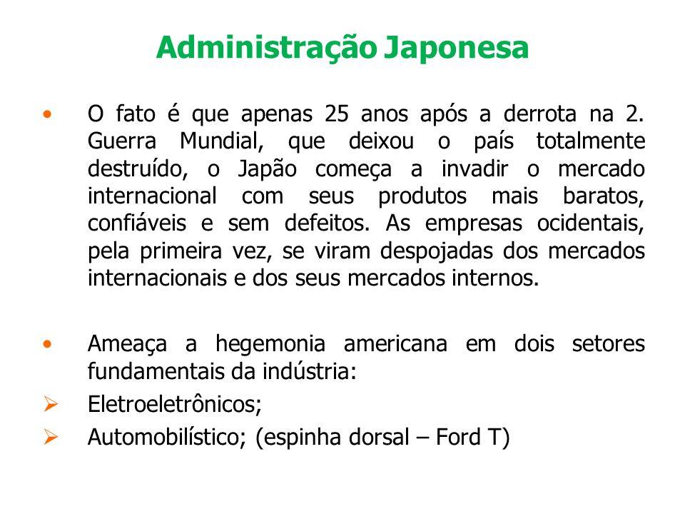 Administração Japonesa O fato é que apenas 25 anos após a derrota na 2. Guerra Mundial, que deixou o país totalmente destruído, o Japão começa a invad