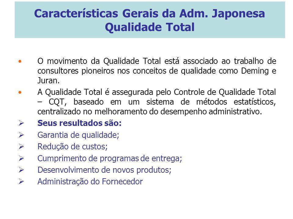 Características Gerais da Adm. Japonesa Qualidade Total O movimento da Qualidade Total está associado ao trabalho de consultores pioneiros nos conceit