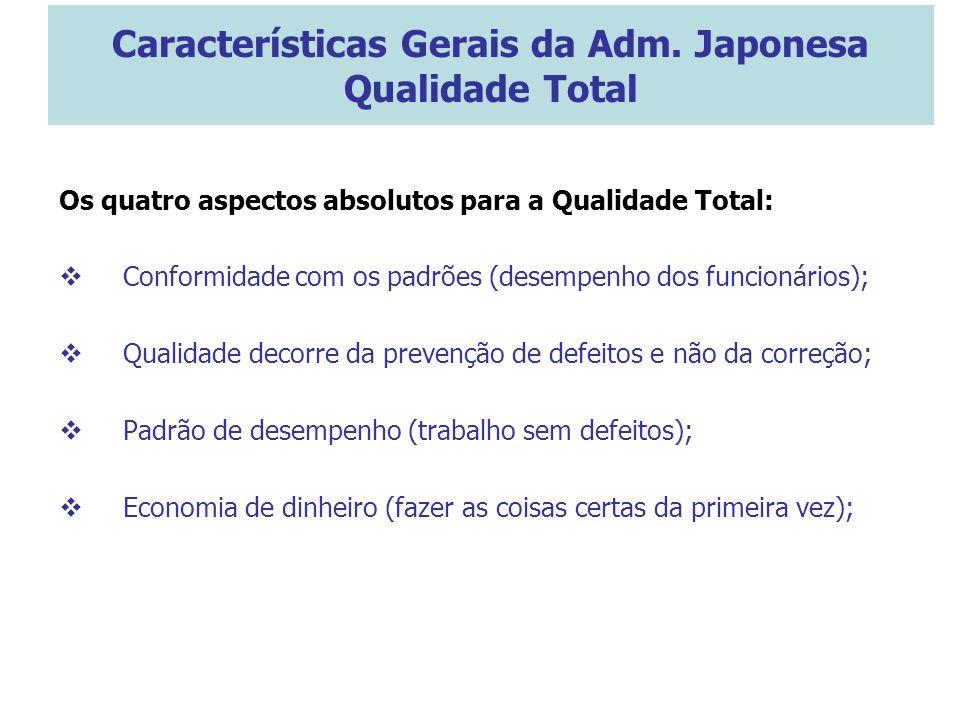 Características Gerais da Adm. Japonesa Qualidade Total Os quatro aspectos absolutos para a Qualidade Total: Conformidade com os padrões (desempenho d