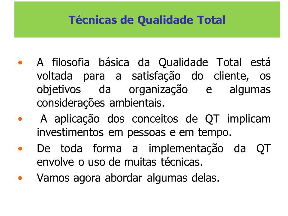Técnicas de Qualidade Total A filosofia básica da Qualidade Total está voltada para a satisfação do cliente, os objetivos da organização e algumas con