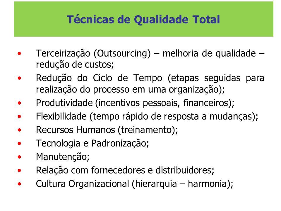 Técnicas de Qualidade Total Terceirização (Outsourcing) – melhoria de qualidade – redução de custos; Redução do Ciclo de Tempo (etapas seguidas para r