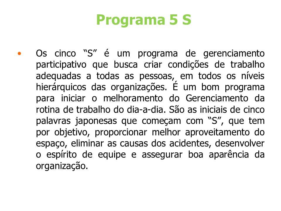 Programa 5 S Os cinco S é um programa de gerenciamento participativo que busca criar condições de trabalho adequadas a todas as pessoas, em todos os n