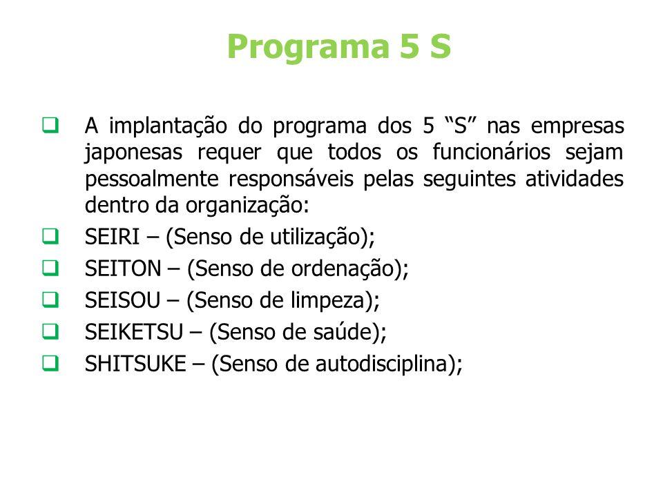 Programa 5 S A implantação do programa dos 5 S nas empresas japonesas requer que todos os funcionários sejam pessoalmente responsáveis pelas seguintes