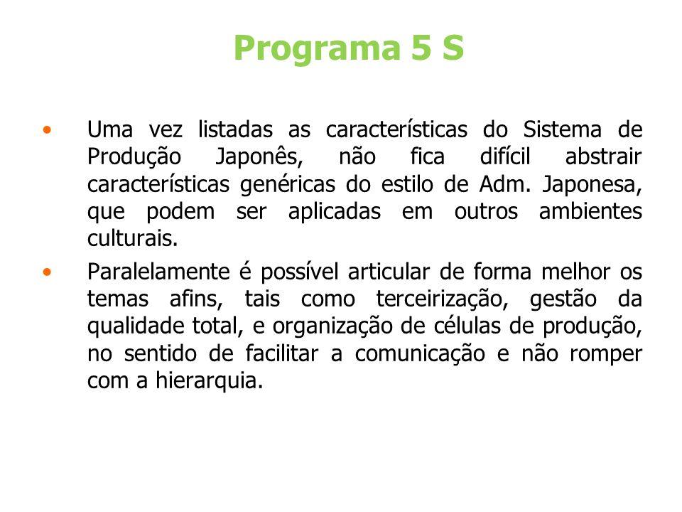 Programa 5 S Uma vez listadas as características do Sistema de Produção Japonês, não fica difícil abstrair características genéricas do estilo de Adm.