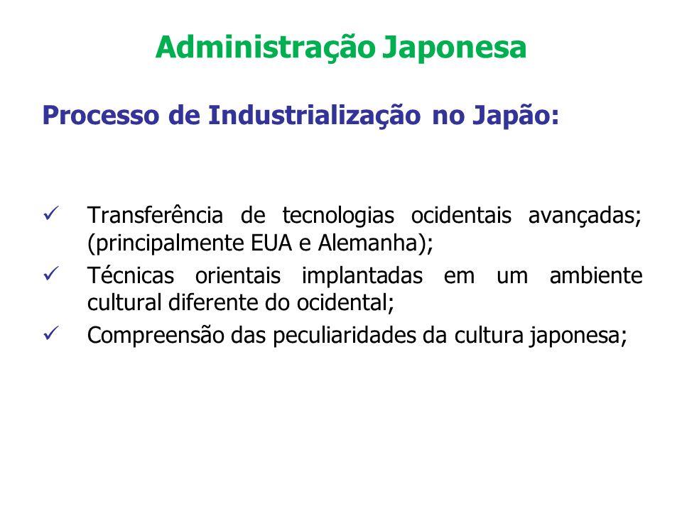 Administração Japonesa Processo de Industrialização no Japão: Transferência de tecnologias ocidentais avançadas; (principalmente EUA e Alemanha); Técn