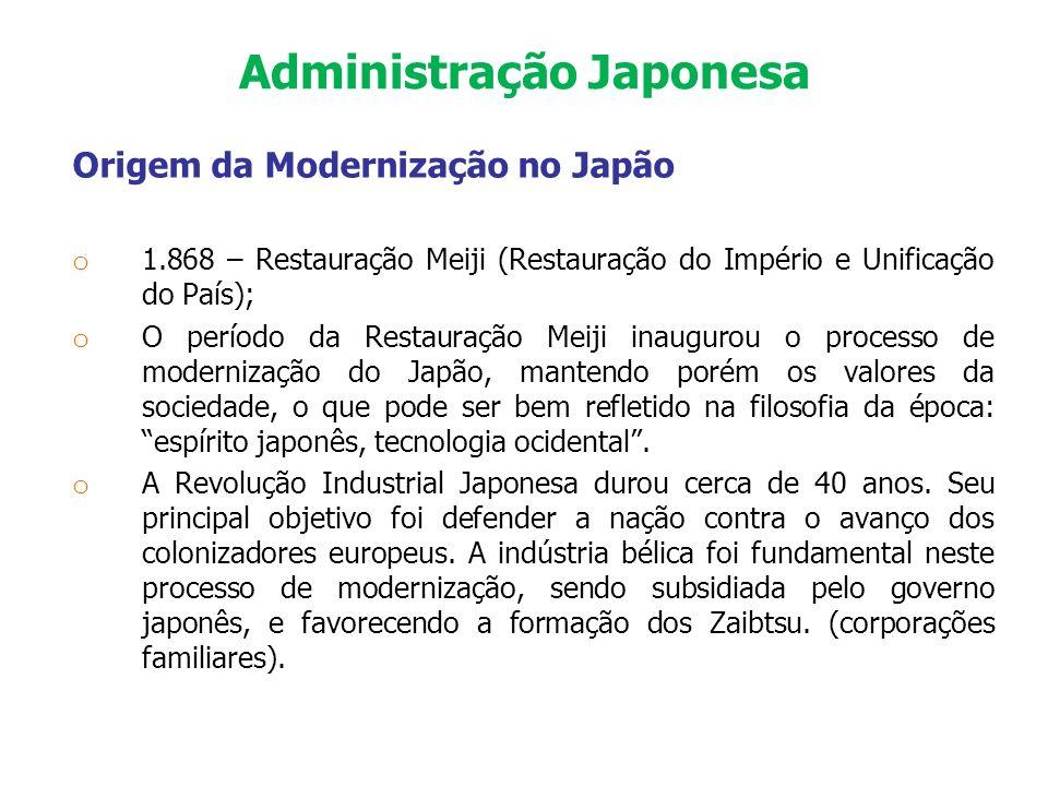 Administração Japonesa Origem da Modernização no Japão o 1.868 – Restauração Meiji (Restauração do Império e Unificação do País); o O período da Resta