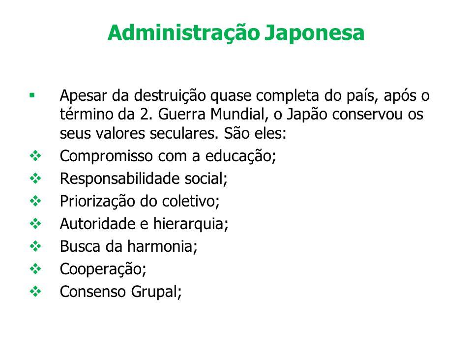 Administração Japonesa Apesar da destruição quase completa do país, após o término da 2. Guerra Mundial, o Japão conservou os seus valores seculares.