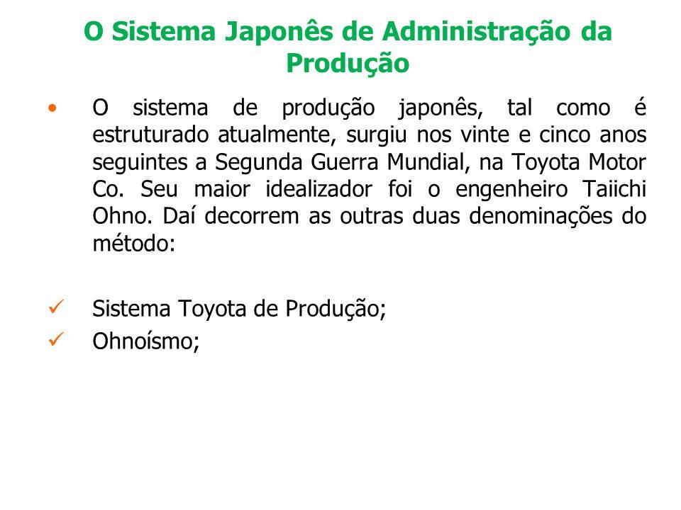 O sistema de produção japonês, tal como é estruturado atualmente, surgiu nos vinte e cinco anos seguintes a Segunda Guerra Mundial, na Toyota Motor Co
