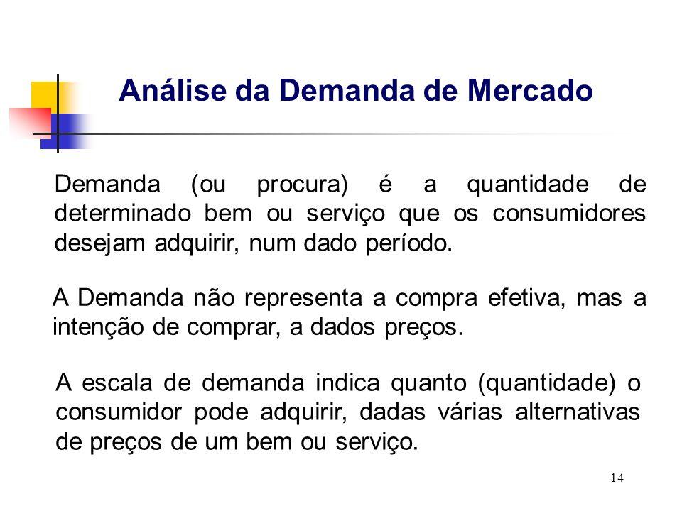 14 Demanda (ou procura) é a quantidade de determinado bem ou serviço que os consumidores desejam adquirir, num dado período. A Demanda não representa