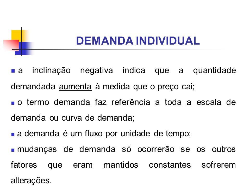 a inclinação negativa indica que a quantidade demandada aumenta à medida que o preço cai; o termo demanda faz referência a toda a escala de demanda ou