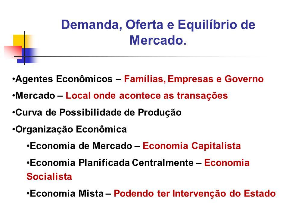 2 Agentes Econômicos – Famílias, Empresas e Governo Mercado – Local onde acontece as transações Curva de Possibilidade de Produção Organização Econômi
