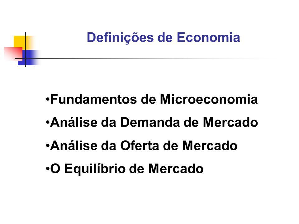 3 Fundamentos de Microeconomia Análise da Demanda de Mercado Análise da Oferta de Mercado O Equilíbrio de Mercado Definições de Economia