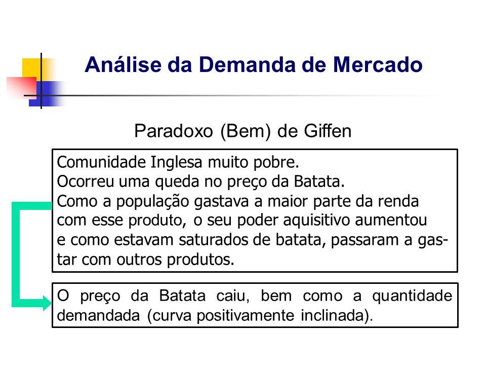 Análise da Demanda de Mercado Paradoxo (Bem) de Giffen Comunidade Inglesa muito pobre. Ocorreu uma queda no preço da Batata. Como a população gastava