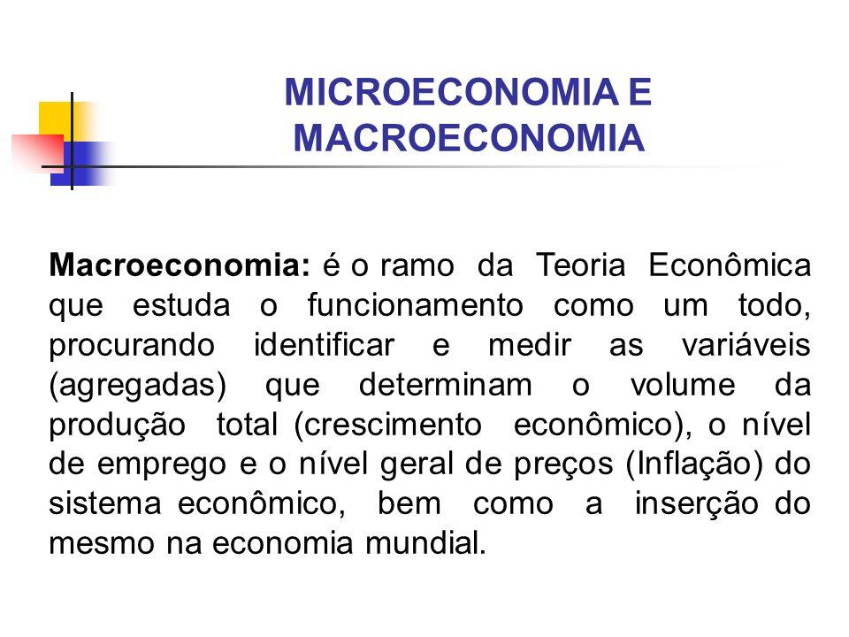 MICROECONOMIA E MACROECONOMIA Macroeconomia: é o ramo da Teoria Econômica que estuda o funcionamento como um todo, procurando identificar e medir as v
