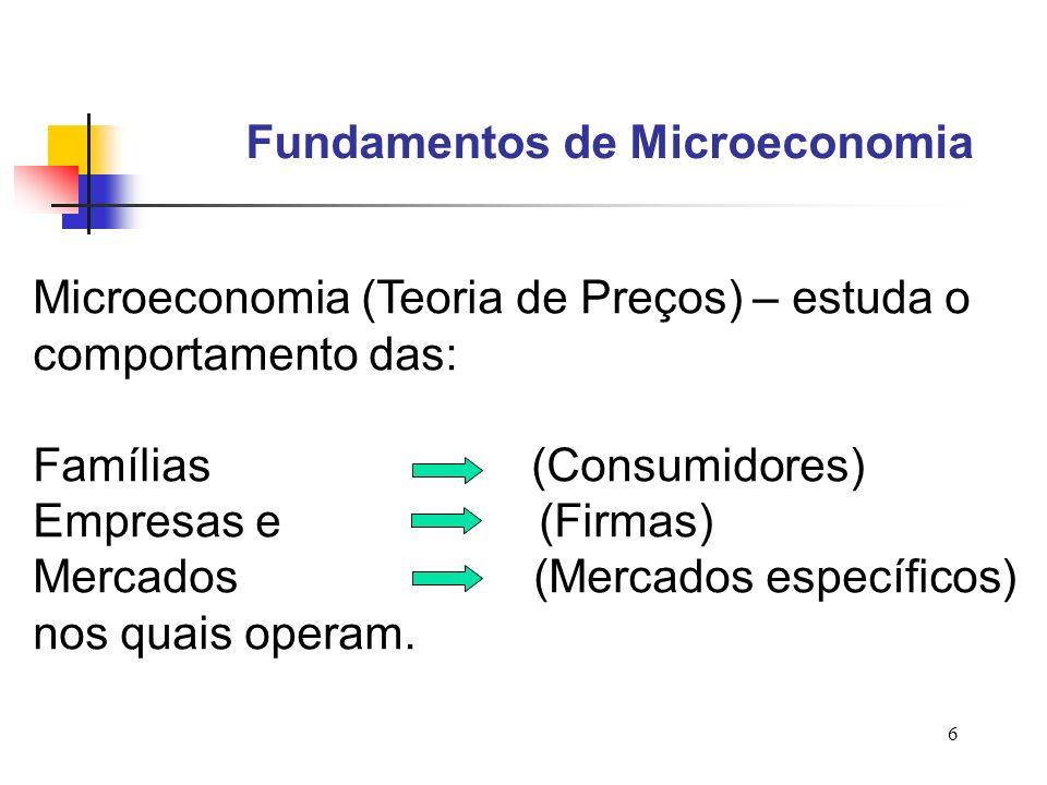 6 Fundamentos de Microeconomia Microeconomia (Teoria de Preços) – estuda o comportamento das: Famílias (Consumidores) Empresas e (Firmas) Mercados (Me