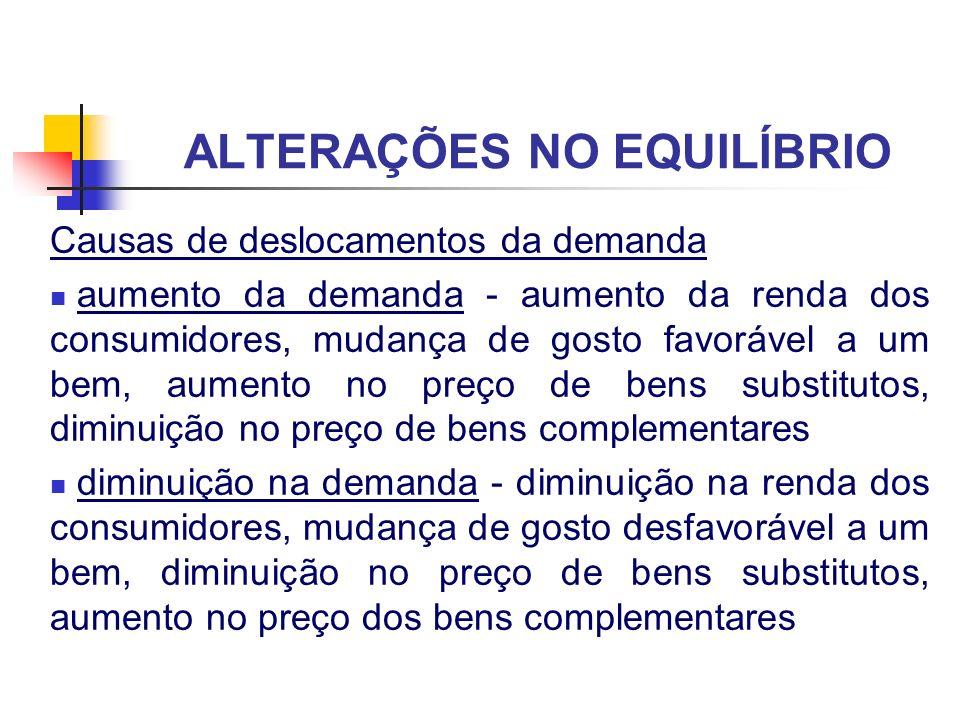 ALTERAÇÕES NO EQUILÍBRIO Causas de deslocamentos da demanda aumento da demanda - aumento da renda dos consumidores, mudança de gosto favorável a um be