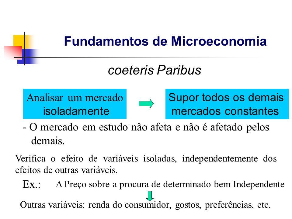 Fundamentos de Microeconomia coeteris Paribus Analisar um mercado isoladamente Supor todos os demais mercados constantes - O mercado em estudo não afe