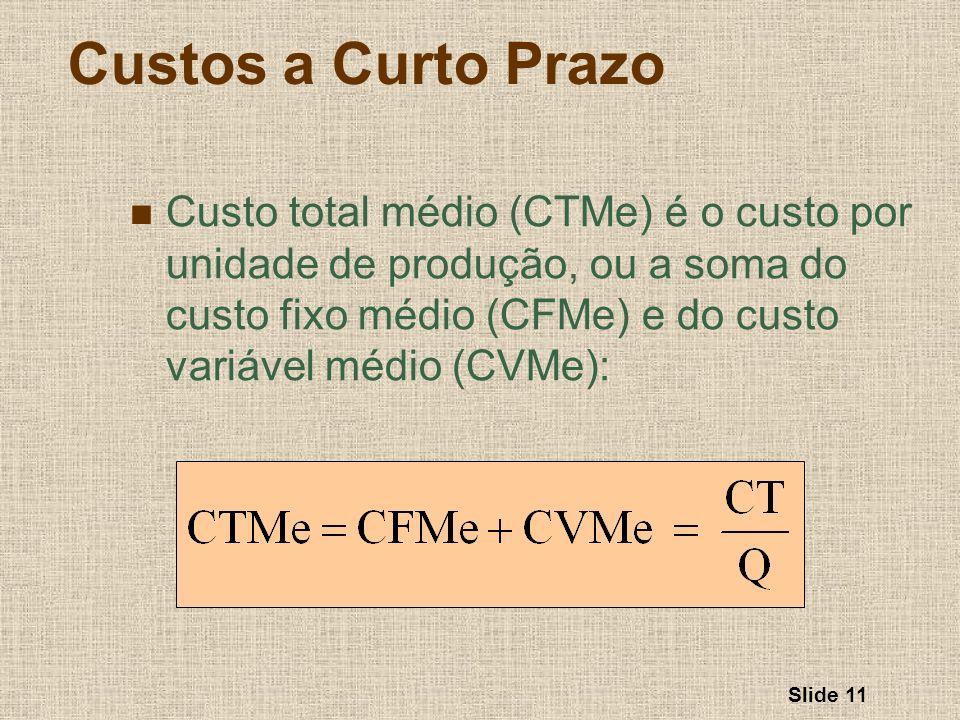 Slide 11 Custos a Curto Prazo Custo total médio (CTMe) é o custo por unidade de produção, ou a soma do custo fixo médio (CFMe) e do custo variável méd