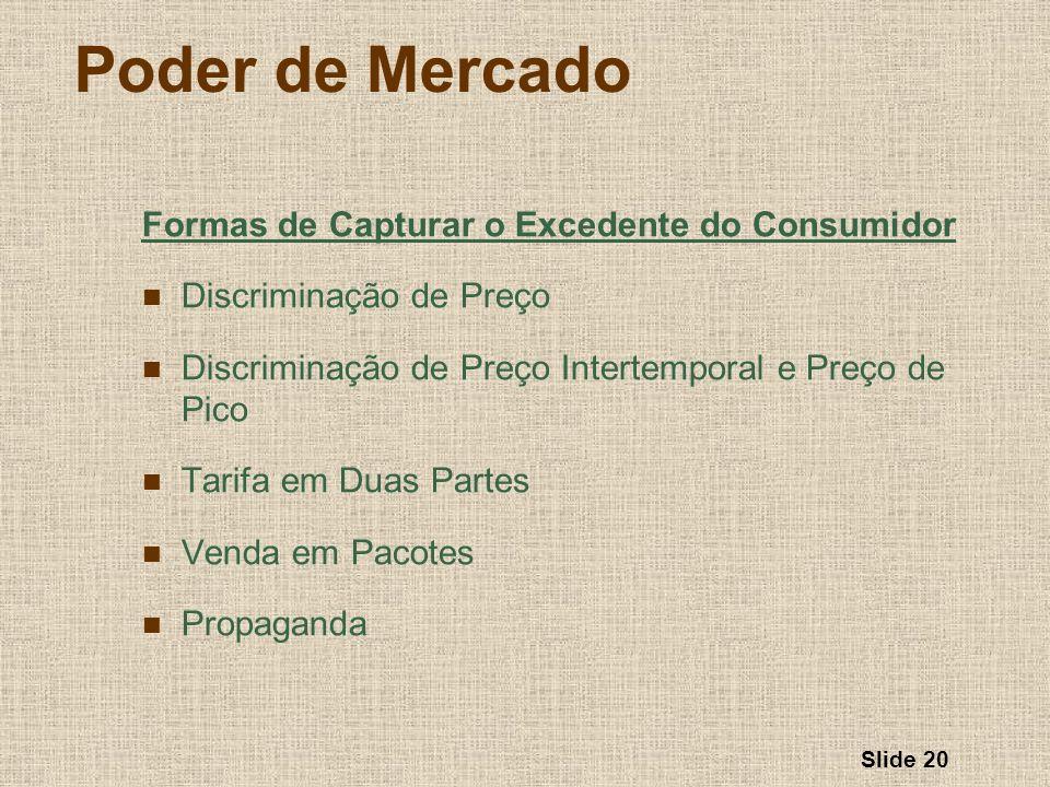 Slide 20 Poder de Mercado Formas de Capturar o Excedente do Consumidor Discriminação de Preço Discriminação de Preço Intertemporal e Preço de Pico Tar