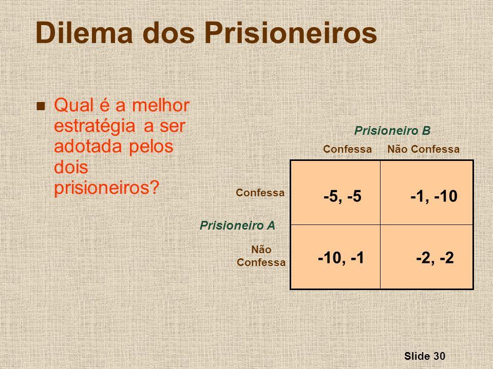 Slide 30 Dilema dos Prisioneiros Prisioneiro A ConfessaNão Confessa Confessa Não Confessa Prisioneiro B -5, -5-1, -10 -2, -2-10, -1 Qual é a melhor es