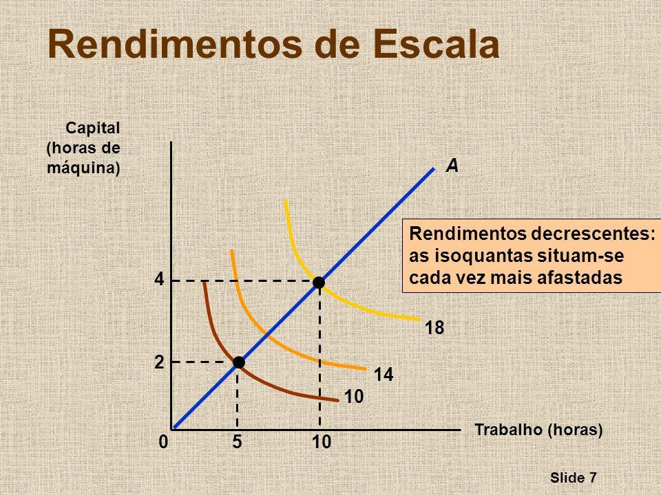 Slide 7 Rendimentos de Escala Trabalho (horas) Capital (horas de máquina) Rendimentos decrescentes: as isoquantas situam-se cada vez mais afastadas 10