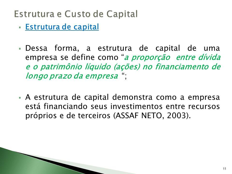 Estrutura de capital Dessa forma, a estrutura de capital de uma empresa se define como a proporção entre dívida e o patrimônio líquido (ações) no fina