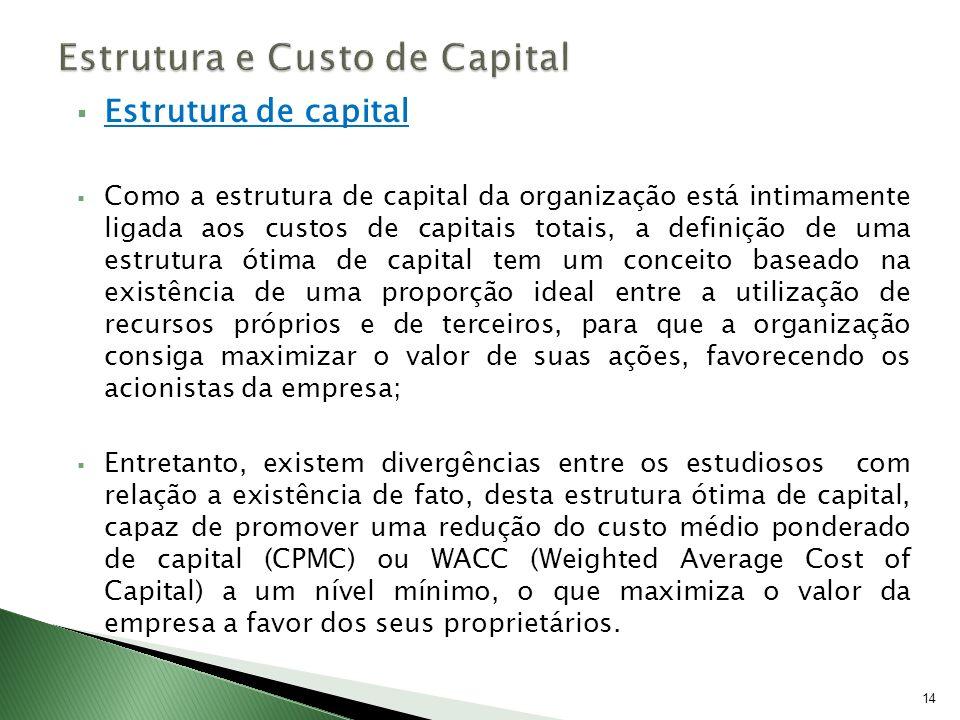 Estrutura de capital Como a estrutura de capital da organização está intimamente ligada aos custos de capitais totais, a definição de uma estrutura ót