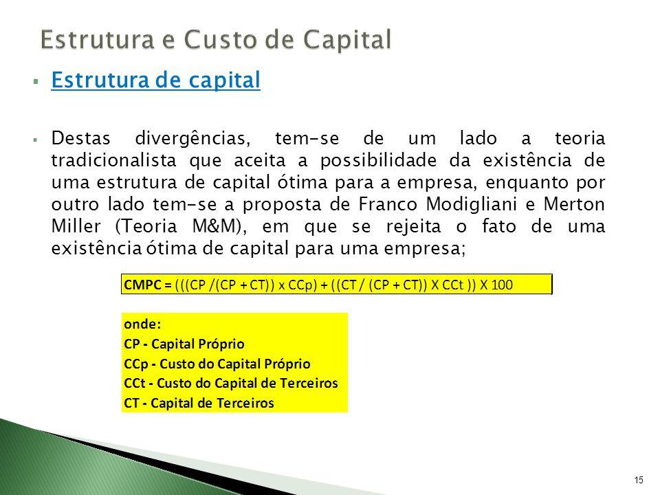 Estrutura de capital Destas divergências, tem-se de um lado a teoria tradicionalista que aceita a possibilidade da existência de uma estrutura de capi